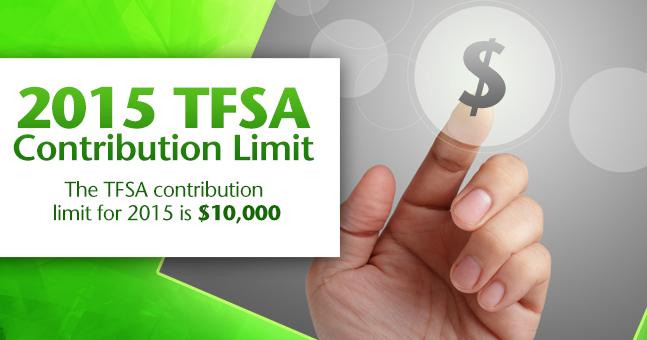 tfsa_contribute_web
